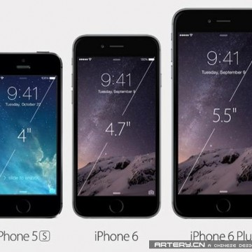 iPhone6分辨率与适配
